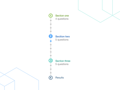 Progress Indicator step navigation step component interface web design progress indicator progression timeline tracker ui