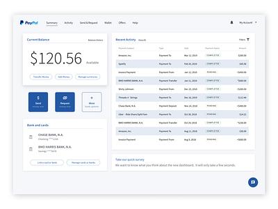 Paypal Dashboard Redesign ux web app web finances dashboard ui design