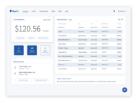 Paypal Dashboard Redesign