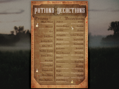 The Witcher 3 Potion and Decoction Infographic Chart