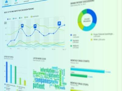 Treato - dashboard detail infographics data visualization dataviz healthtech dashboad big data ux web app ui branding