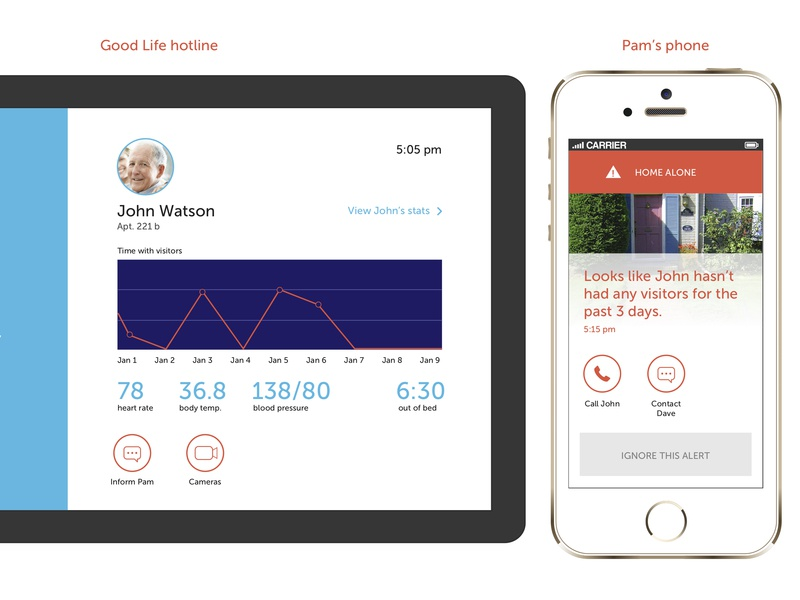 IoT app - smart home for the elderly system design concept development smart home iot app ux ui