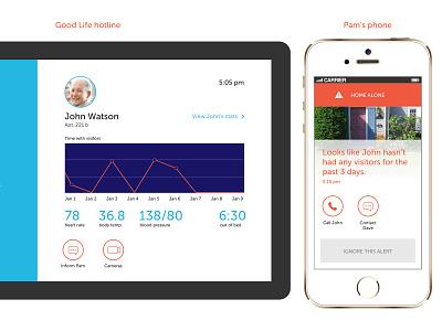 IoT app - smart home for the elderly system design concept development smart home iot app ux ui