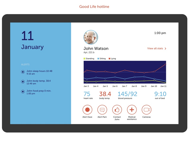 IoT app - smart home for the elderly health app activity tracker trends smart home app iot app design ux ui
