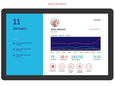 IoT app - smart home for the elderly health app activity tracker trends smart home app iot app design ux ui