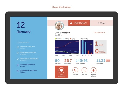 IoT app - smart home for the elderly activity feed trends data visualization smart home concept development healthtech iot dashboad ux ui