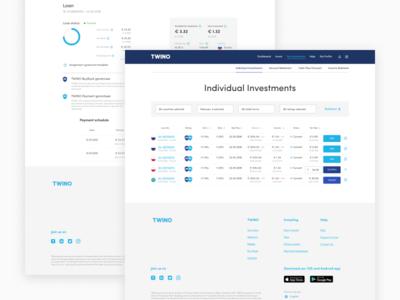 TWINO Investors Dashboard