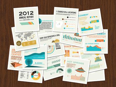 NLC 2012 EOY Report