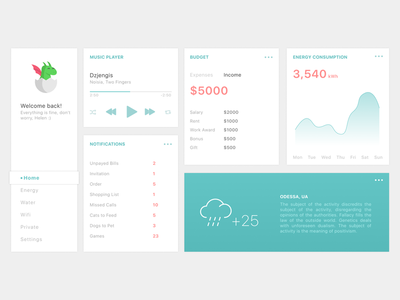 Daily UI - Home Monitoring App