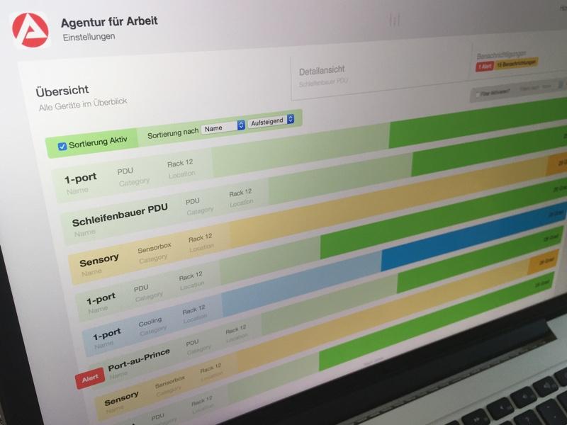Dashboard OmSense realtime typography alert monitor flexbox css html measure energy data dashboard