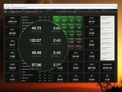 Desk ui gui html css interface grey light app options dropdown icons text news stock market desk desktop dark texture