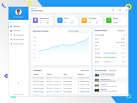 Campaign Manager Dashboard
