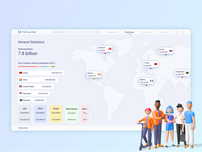 Population Index Dashboard - Free UI Resources download free free figma resources freebee web design dashboard neumorphic index population trendy design 3d landing page gradient background mobile app design minimal ios flat ui bright color flat  design modern
