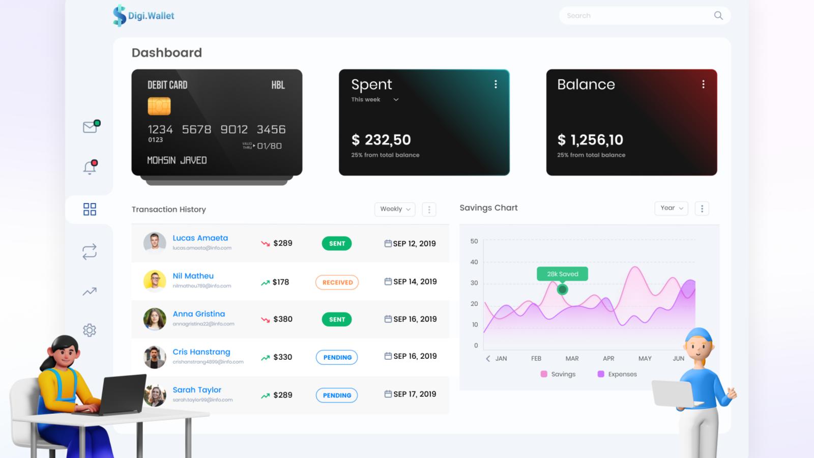 Digital Wallet Dashboard Free UI Kit For Figma