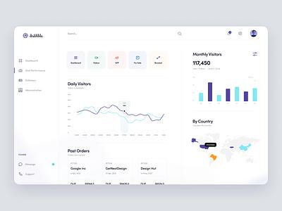 Dribbble Pro Dashboard UI Concept admin dashboard dashboard app admin panel ecommerce dashboard cms crm dashbaord finance design admin app interface uiux ux dashboad analytics
