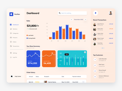 Ecommerce Website Dashboard UI Concept dashboard app spline chart bar chart orders table recent orders customers sales summary dashboard template dashboard design dashboard ui graphs ecommerce ui dashboard