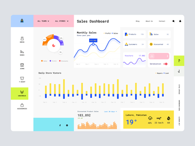 Store Sales Dashboard User Interface Concept 仪表板 приборная панель ecommerce shop ecommerce dashboard dashboard ui design dashboard app dashboard ui kit dashboard design store design storfront store app dashboard ui concept ui dashboard store