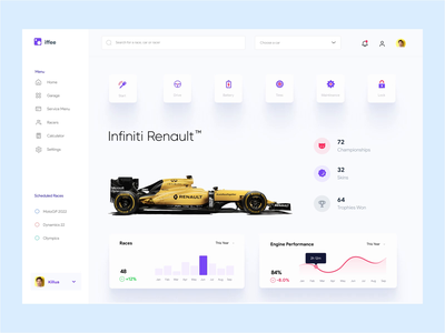 Racing Cars Dashboard UI Concept racing cars clean ui flat dashboard 3d animation one pager single pager dashboard design dashboard ui graphs 3d animation ui design ux ui design minimal app uiux ux interface dashboad