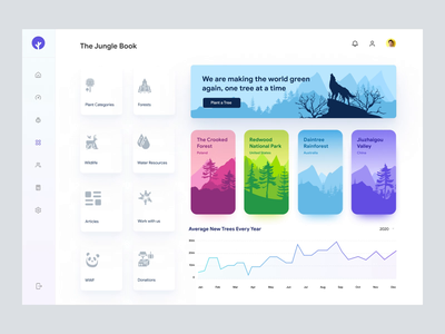 Save The Forests - NGO Dashboard UI Concept uidesign best shot modern ui app ui single page one pager concept forest ngo dashboard ui places travel ui design ux ui design minimal app uiux ux interface dashboad