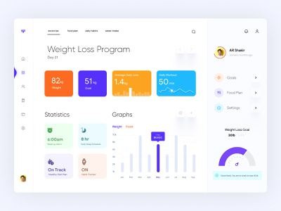 Weight Loss Program Dashboard UI portfolio agency single pager one pager dashboard ui fitness health ui design ux ui design minimal app uiux ux interface dashboad