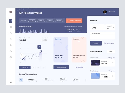 Personal Wallet Dashboard UI admin theme user dashboard cms ui user interface application interface design ui design ux dashboad web app web application dashboard ui user experience windows app desktop app admin panel admin dashboard dashboard design