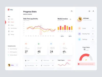 Project Management Dashboard UI - F & L for Love project managment admin theme finance user dashboard cms ui user interface application interface ui design ux dashboad web app dashboard ui user experience windows app desktop app admin panel admin dashboard dashboard design