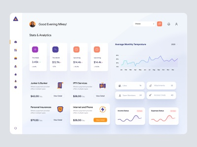 Personal Dashboard UI Kit uikit interface ui design dashboard template application webapp desktop app dashboard app finance admin ui user dashboard admin dashboard admin theme dashboard design ui dashboad dashboard ui dashboard