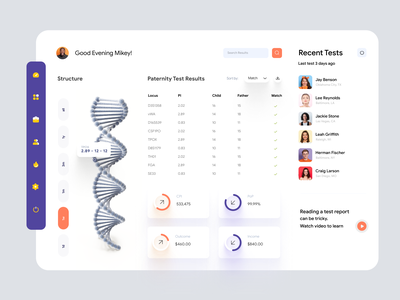 DNA Report Dashboard UI ux clean ui interaction interface results report dna dashboard app admin template admin theme dashboad user dashboard desktop app application web app dashboard ui medical scientific analytics dashboard