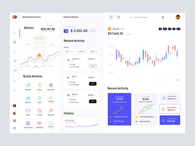 Cryptocurrency Dashboard UI Concept admin dashboad app interface uiux admin panel dashboard