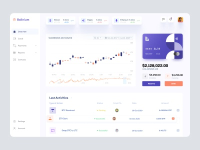 Cryptocurrency Dashboard UI Concept wallet bitcoin wallet admin theme user dashboard trading ui trading dashboard crypto trading interface uiux ui ethereum admin dashboard crypto wallet cryptocurrency dashboad dashboard admin admin ui crypto admin panel