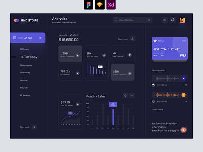 Store Dashboard UI - Dark UI website dashboard ecommerce dashboard app minimal modern admin user dashboard night mode dark theme dark ui dark mode interface uiux dashboad admin ui admin panel theme ecommerce dashboard