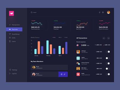 Dashboard - Banking and Crypto Currency blockchain banking user dashboard admin ui admin panel dark theme night mode dark ui dark token crypto dashboad dashboard