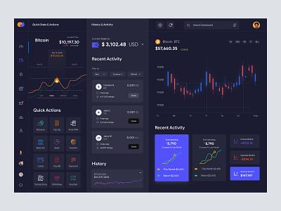 Crypto Currency Dashboard UI - Dark UI uiux interface dark dark ui user dashboard admin panel admin ui dashboad dashboard