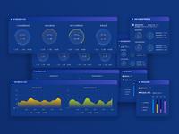 大屏监控数据可视化