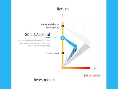 Fintech fintech banking branding logo app ios agency sketch ux ui