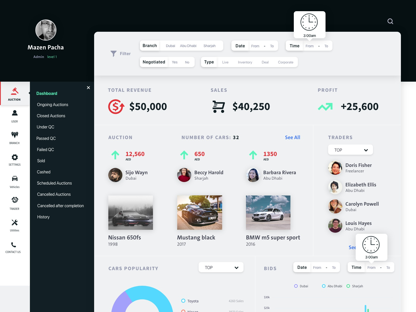 Dashboard Design (Free)