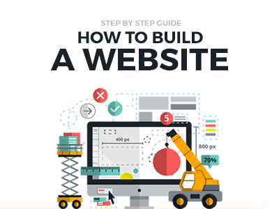 Build a website easy - step by step guide. joomla web design joomla templates website templates
