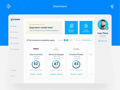 Management Dashboard brasil brazil uidesign ui interface dashboad design app admin panel admin