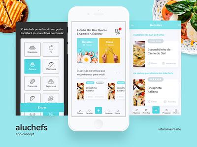 Aluchefs | UX + UI design food app app branding uidesign uxdesign uiux ui ux