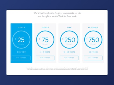 Pricing Table £ compare price payment website design ux ui pricing table