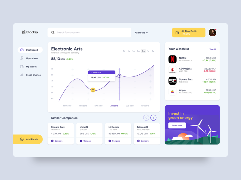 Stocksy Dashboard wallet app ui aplication saas ui app design finance web app minimal financial fintech stock dashboard clean app