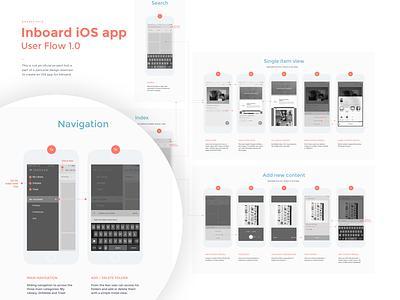 Inboard for iOS - User flow  design app mobile side project personal inboard ios user flow