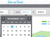 Sales & Trends - analytic Ipad UI