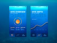 Scuba diving app