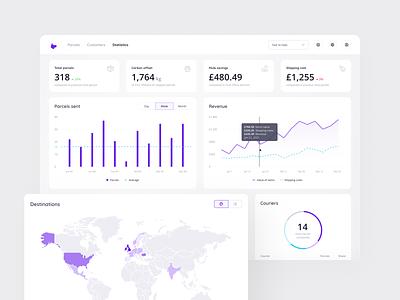 Mule –Web App: Analytics data cards saas courier parcel webdesign donut chart line chart bar chart chart map tracking delivery parcels desktop web dashboard analytics statistics ui