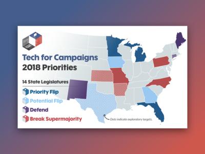 2018 TFC Priorities