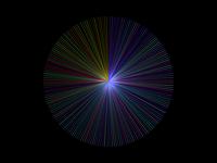 Line Circle rainbow