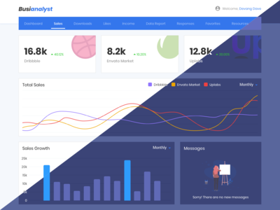 Dashboard Design - Busianalyst (Light & Dark) ux typography uidesign dribbble best shot ui user inteface analytics chart analytics dashboard analysis graph web ui sales tool sales page sales sales dashboard web dashboard dashboard app dashboard ui dashboard design dashboard