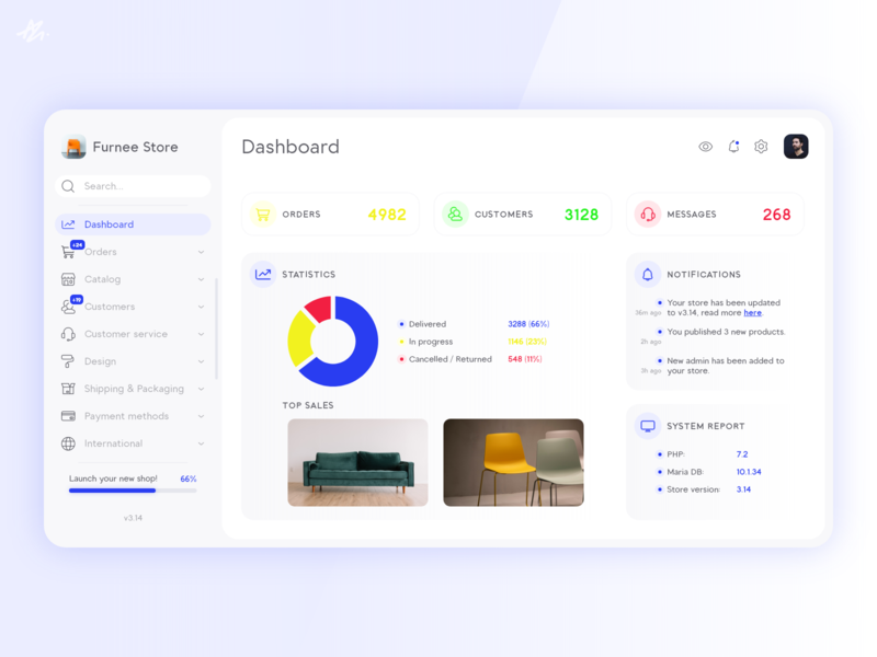 eCommerce · Dashboard Concept