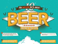 Ultimate Retro Beer Poster